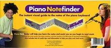 Picture of Piano Notefinder: Visual Keyboard Guide